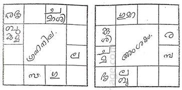 NIKHY P C (Karthika)